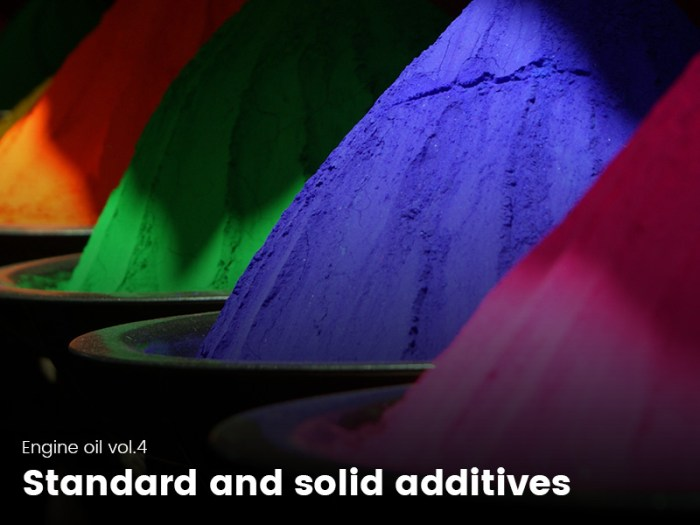 Solid additives in oil thumbnail